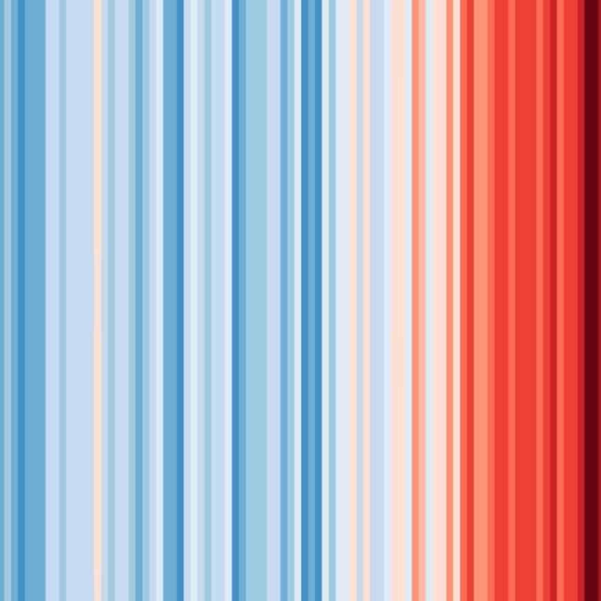 Die Grafik zeigt den globalen Temperaturanstieg. 17 der 18 wärmsten Jahre weltweit wurden seit 2001 gemessen.