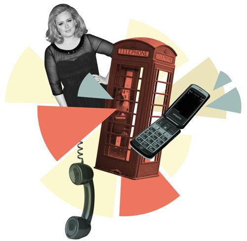 text adele telefon 1