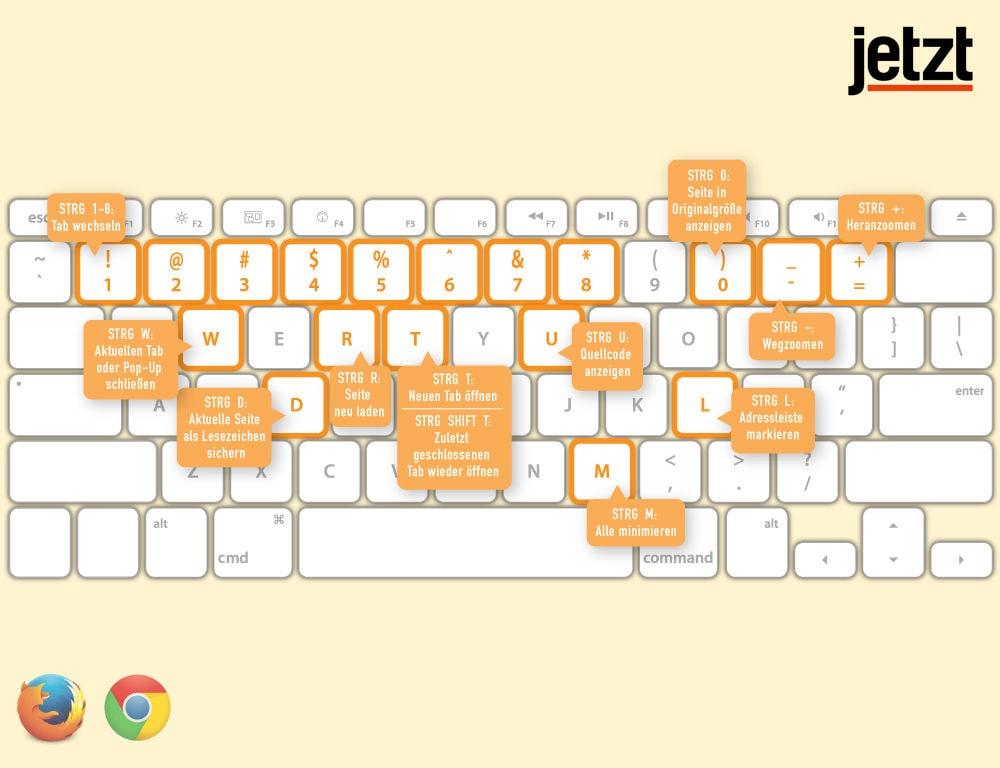 shortcuts browser illu jessy