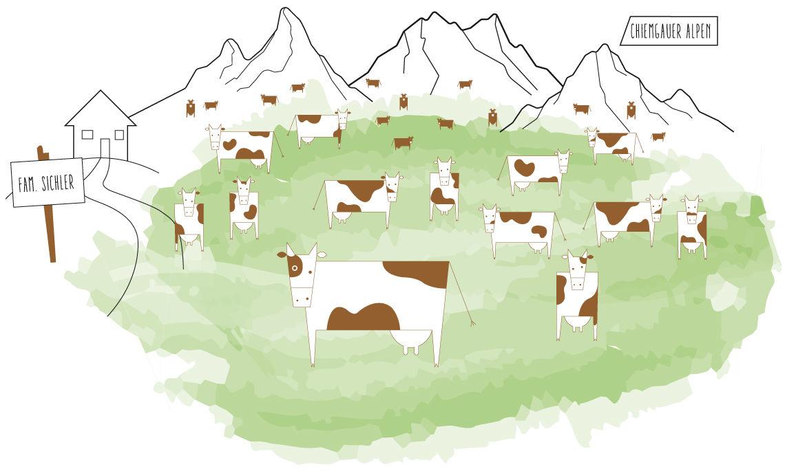 naturland 1
